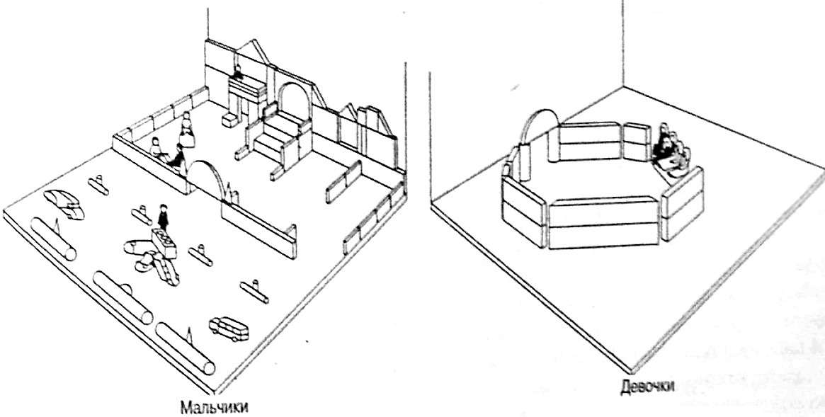 Игровые конфигурации описанные Эриксоном