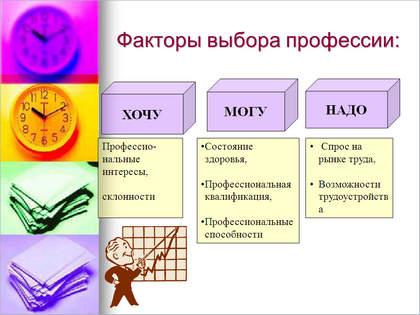 презентация профессий